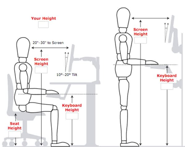 Columbia Gorge Physical Therapy - Workplace Ergonomics