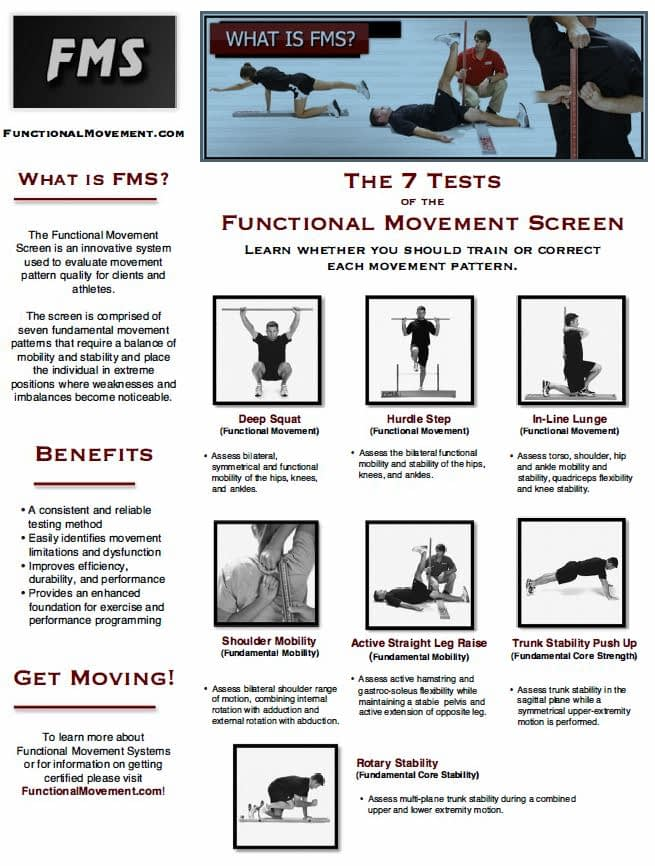 Columbia Gorge Physical Therapy - Functional Movement Assesment